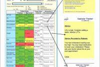 Soap Report Template New Resume Sample Quantity Surveyor New Cv Template Quantity Surveyor