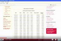 Software Problem Report Template New Beispiel Excel Dashboard Vorlage Lusocast