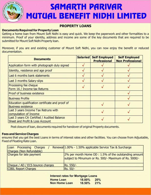 Sound Report Template Professional Construction Expense Report Template Kobcarbamazepi Website