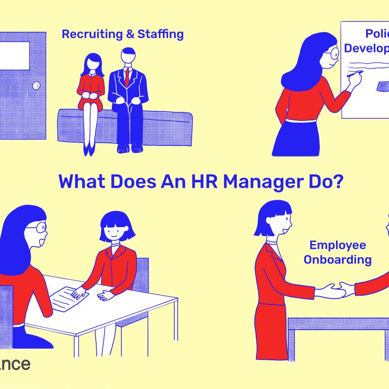 Staff Progress Report Template New See A Sample Human Resources Manager Job Description