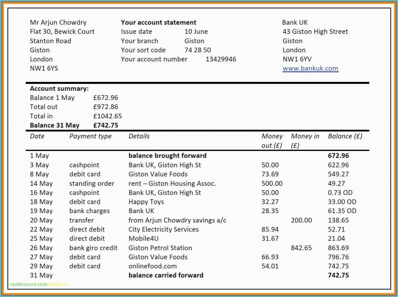 Story Report Template New How to Read Financial Statements Book for Church Financial Report