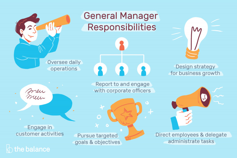 Strategic Management Report Template Awesome General Manager Job Description Salary Skills More