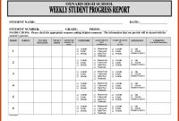 Student Grade Report Template Professional Weekly Report Sample Sansu Rabionetassociats Com