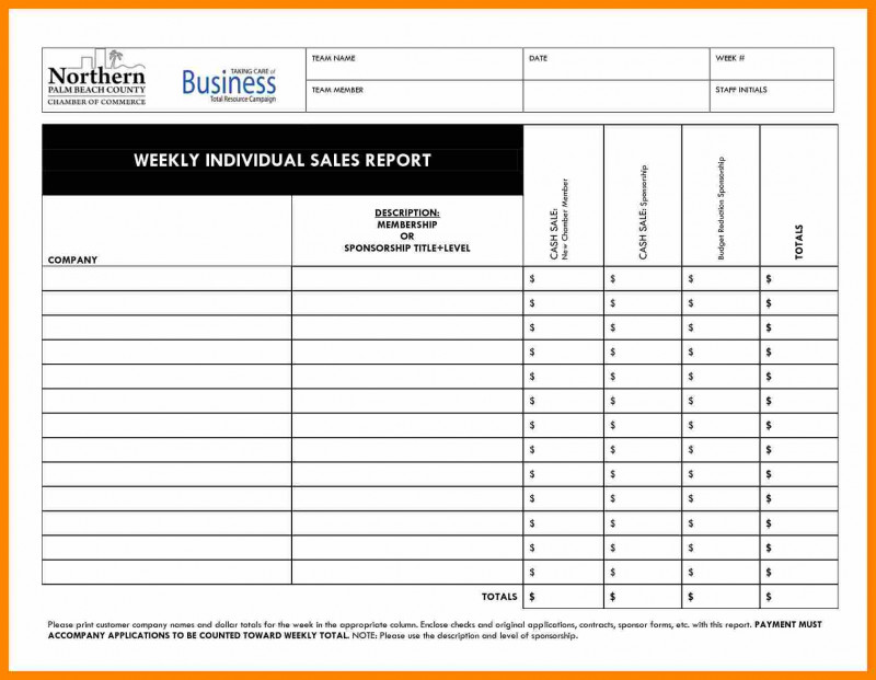 Superintendent Daily Report Template New Daily Sales Call Report Template Free Download and Daily Sales