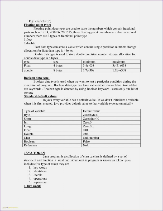 Technical Report Latex Template Unique Free Download 60 Audit Report Template Free Free Professional