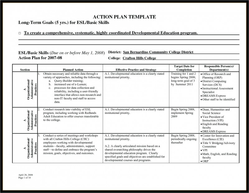 Technical Service Report Template Awesome 001 Plan Template Technical Support Reliability Report Awesome
