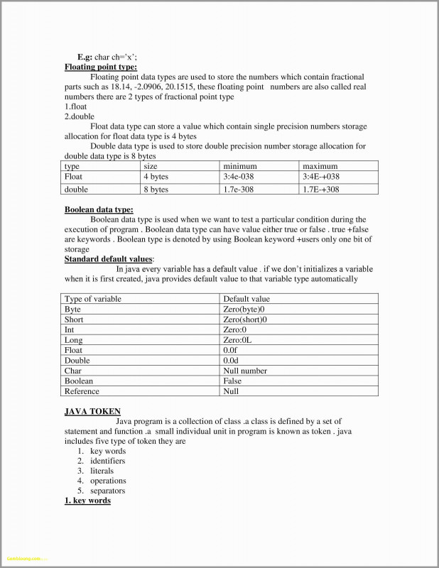 Template On How to Write A Report New Annual Report Template forolab4 Co