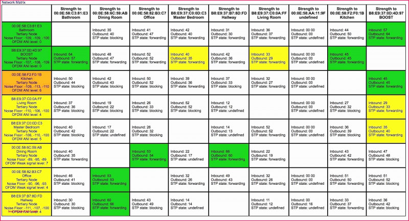 Test Summary Report Excel Template Unique 28 Neu Fotos Von Finanzplan Excel Vorlage Ideen Fa¼r Vorlagen
