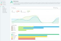 Testing Weekly Status Report Template Unique 6 Simple Tips for Effective Team Management