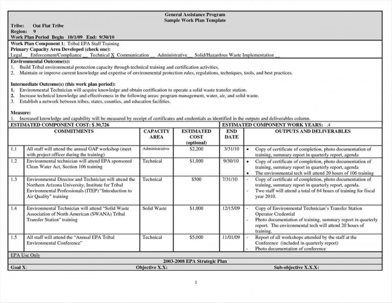 Training Report Template format Professional 007 Employee Training Plan Template Excel Templates 20training