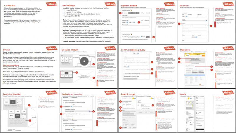 Usability Test Report Template Professional A Comprehensive Overview Of Ux Design Deliverables Adobe Blog