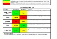 Weekly Accomplishment Report Template New Project Management Weekly Status Report Template Project Management