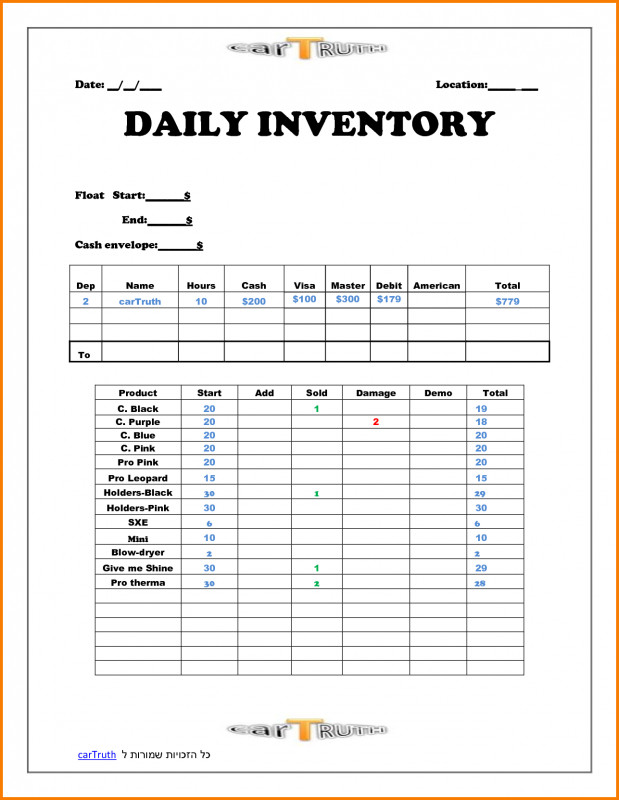 Weekly Activity Report Template New Daily Sales Report Format Sansu Rabionetassociats Com