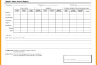 Weekly Progress Report Template Project Management New Project Management Weekly Status Report Template Project Management