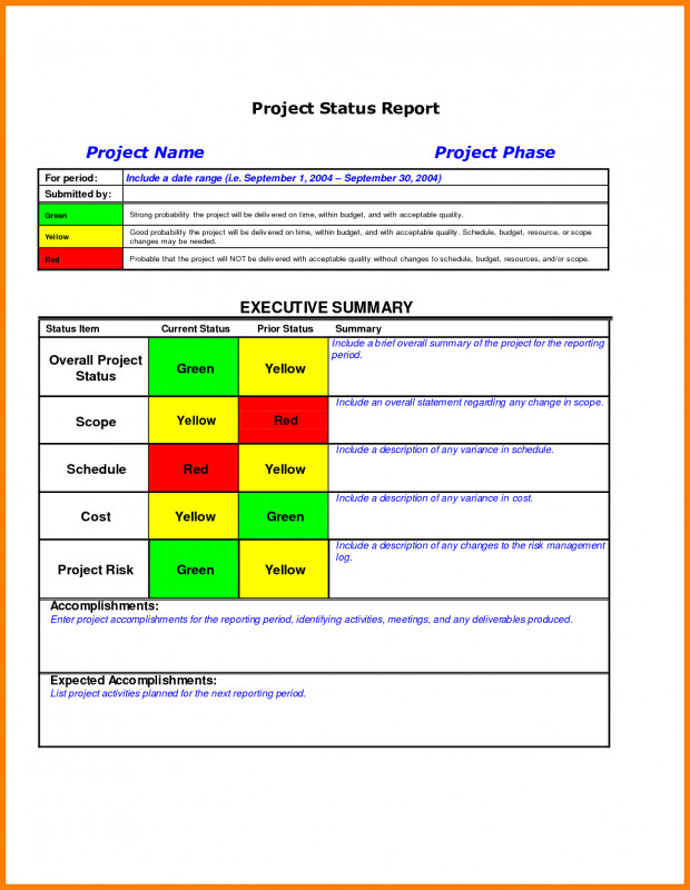 Weekly Progress Report Template Project Management Professional Project Management Status Report Template Excel Smorad