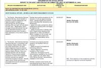 Weekly Progress Report Template Project Management Unique Project Management Project Management Report Template Weekly