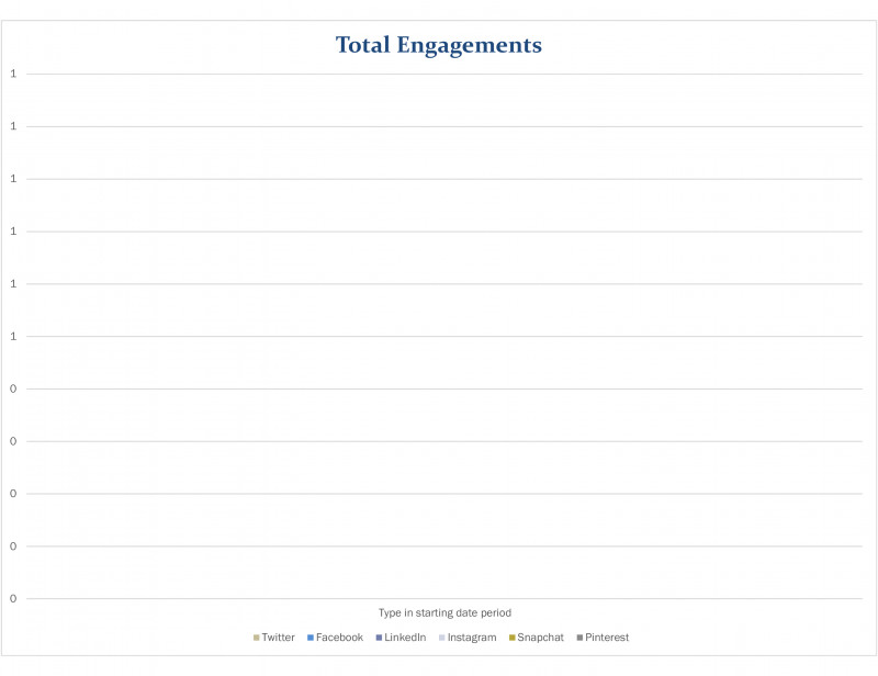 Weekly social Media Report Template Unique Plan Template Free Al Media Strategy Class Register now Content