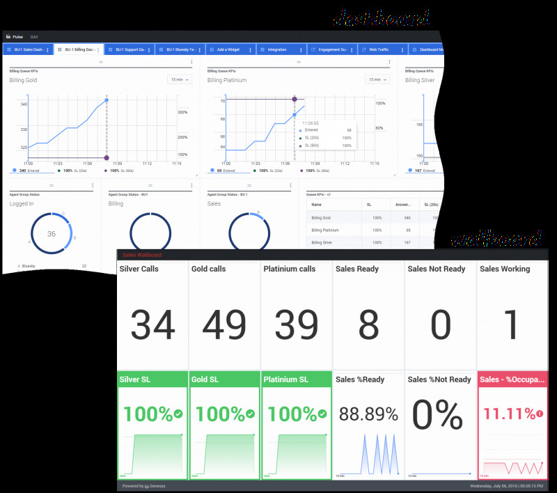 Wrap Up Report Template Professional Real Time Reporting With Pulse