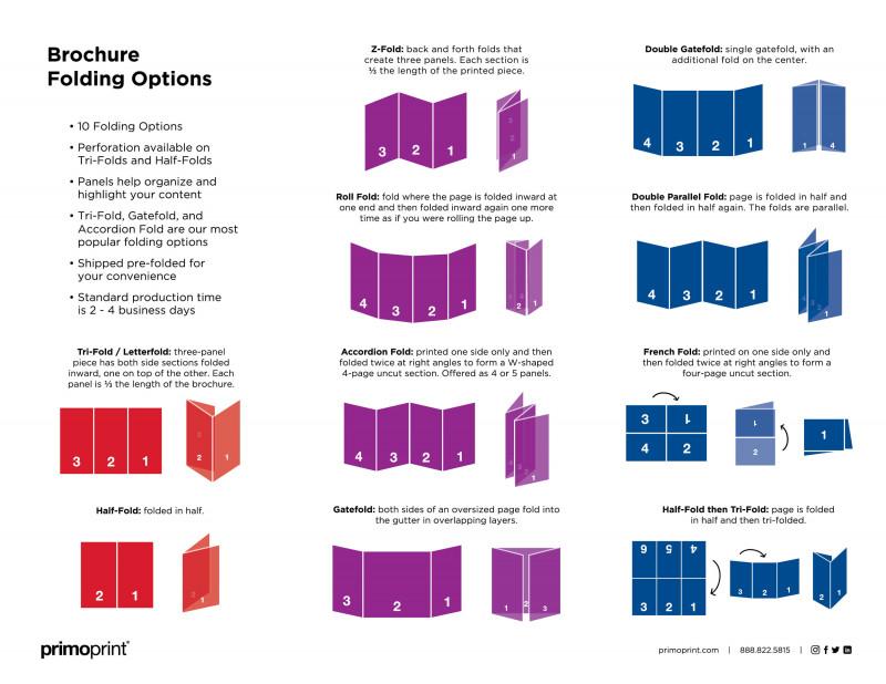Gate Fold Brochure Template Indesign Unique Brochure Folds Nadi Palmex Co