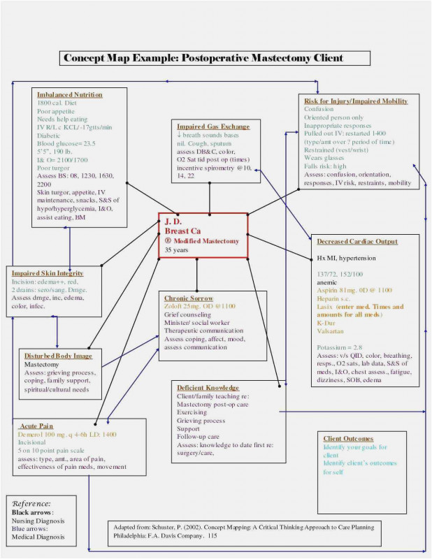 Nutrition Brochure Template Awesome Free Download 58 Process Flow Diagram Template Examples