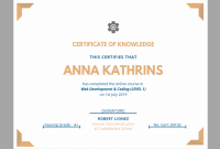 Validation Certificate Template 9