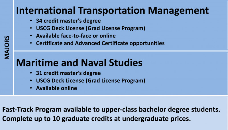 Masters Degree Certificate Template Unique Graduate Programs Suny Maritime College