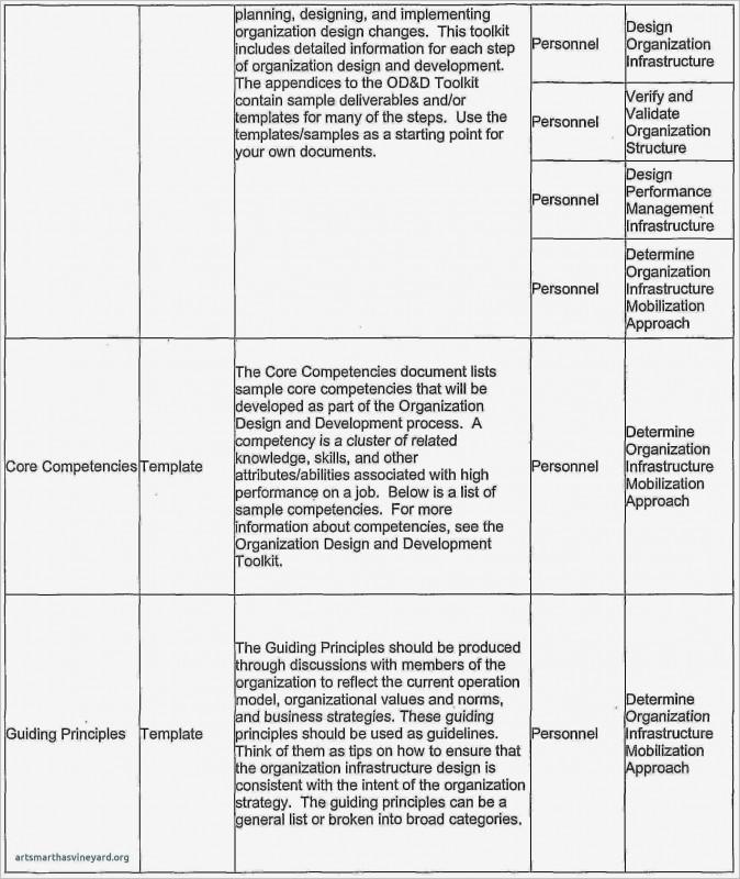 Star Performer Certificate Templates Unique Business Plan Template App Superastuces Co