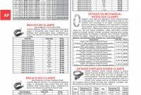 2.125 X 1.6875 Label Template Unique Acs Catalog 2016 Indb Manualzz