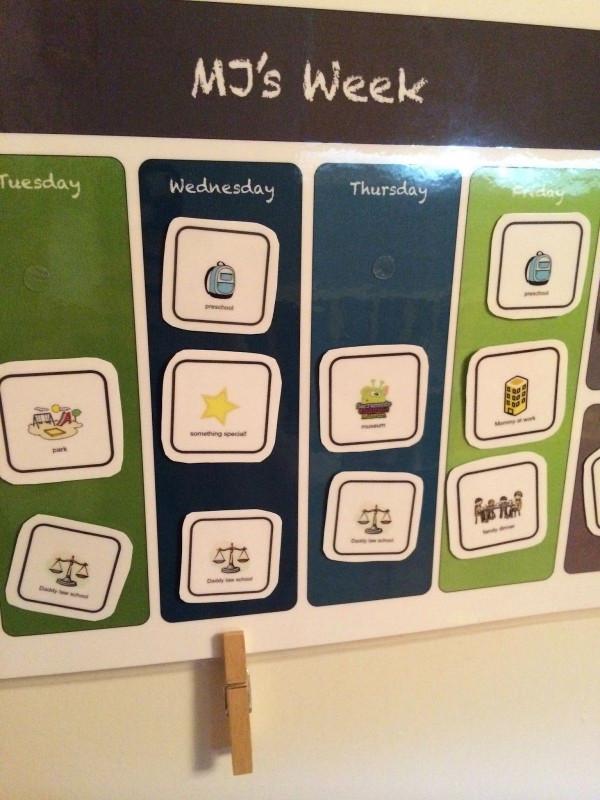 Blank Face Template Preschool New Easy Diy Kids Calendar Mit Bildern Kalender Fa¼r Kinder