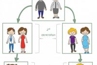 Blank Family Tree Template 3 Generations Awesome Fill In the Blank Worksheet Layout Printable Worksheets