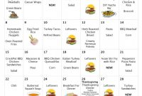 Blank Grocery Shopping List Template New Meal Planner and Shopping List Template How to Start A