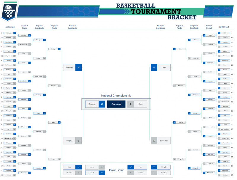 Blank March Madness Bracket Template New March Madness Printable Blank Bracket For Ncaa Tournament