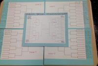 Blank March Madness Bracket Template Unique March Book Madness for Choice Reading Books Three Teachers