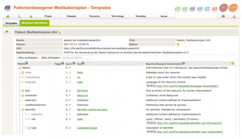 Blank Medication List Templates Awesome Igerezept Hl7wiki