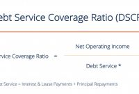 Blank Personal Financial Statement Template Unique Calculate the Debt Service Coverage Ratio Examples with