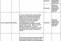 Blank Table Of Contents Template Awesome Wo2003050742a1 Accelerated Process Improvement Framework