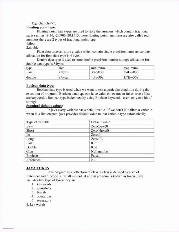 Blank Templates For Invitations New Business An Daycare Template Free Download Pdf Templates