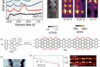 Blank Umbrella Template Awesome Polycyclic Aromatic Hydrocarbons In the Graphene Era