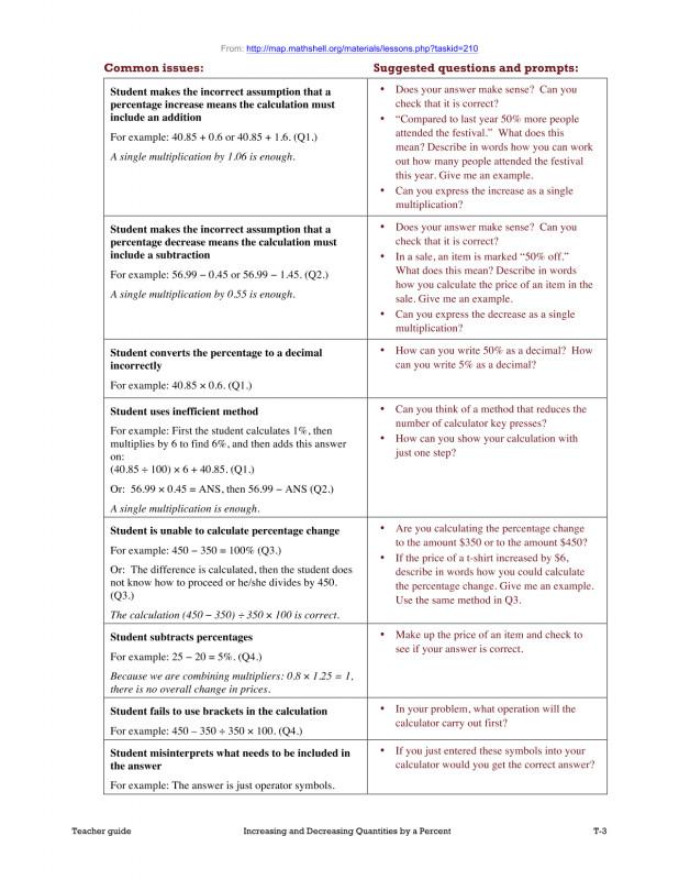 Blank Unit Lesson Plan Template Unique Lesson Design for formative assessment