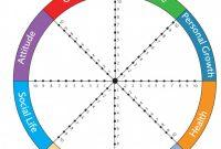 Blank Wheel Of Life Template New Das Wheel Of Life Bring Dein Leben In Die Perfekte Balance