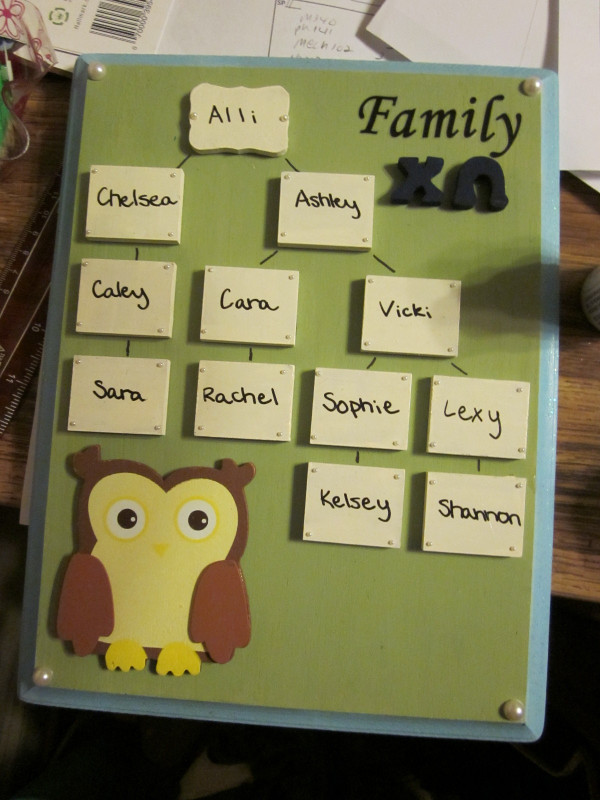 Fill In The Blank Family Tree Template Awesome Family Tree Template