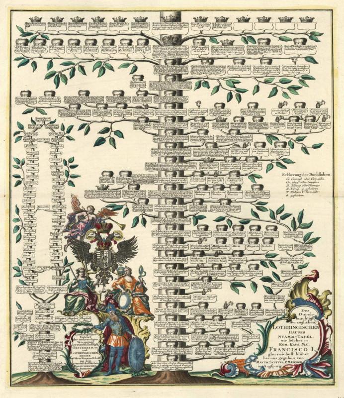 Free Labels Template 16 Per Sheet Unique Vialibri Rare Books From 1750 Page 1