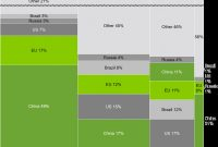 Free Online Address Label Templates Unique Powerpoint Charts Waterfall Gantt Mekko Process Flow