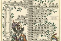 Free Printable Vintage Label Templates New Vialibri Rare Books From 1750 Page 1