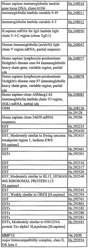 Hmis Label Template Unique Wo2002057414a9 Leukocyte Expression Profiling Google Patents