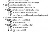 Labels 8 Per Sheet Template Word New the Semantic and Ontological Contents Springerlink