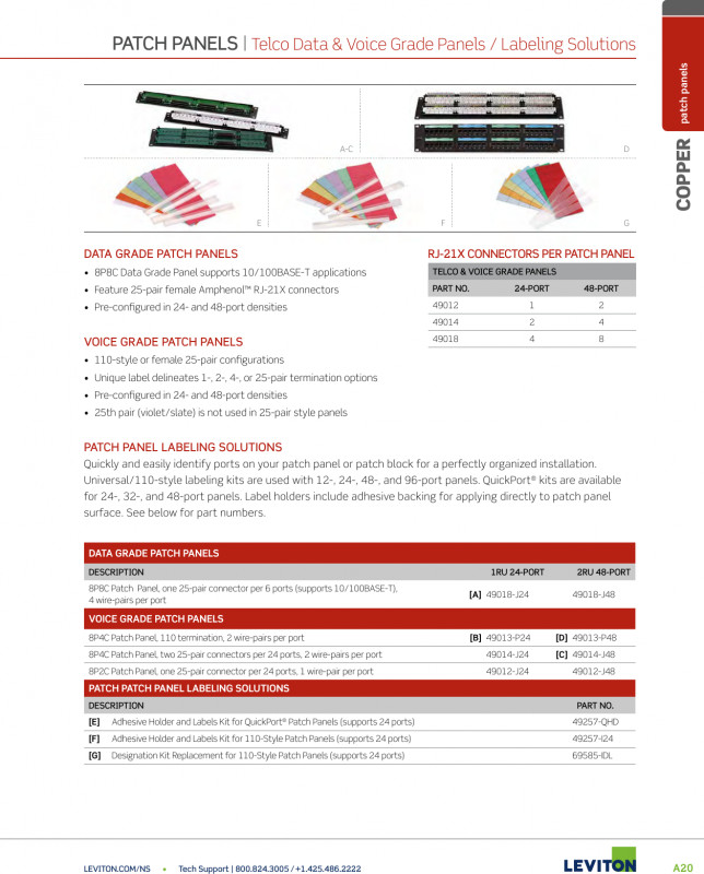 Leviton Patch Panel Label Template Awesome Brochure