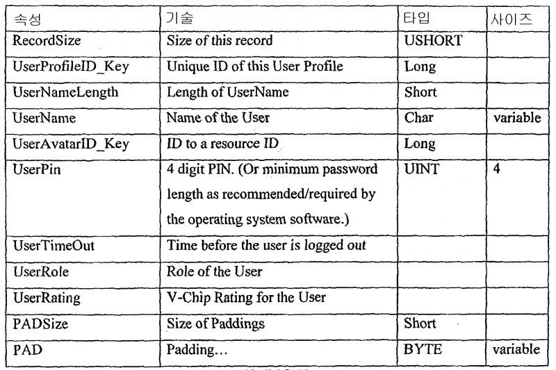 Leviton Patch Panel Label Template Unique Kr100941113b1 User Interface For A Remote Control