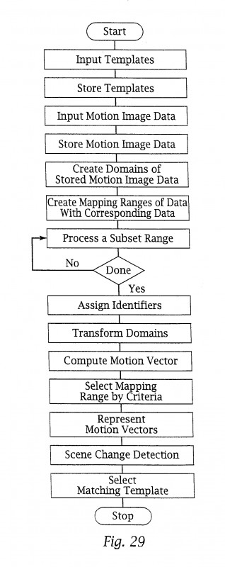 Memorex Cd Label Template Mac New Us20110167110a1 Internet Appliance System and Method