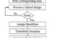 Memorex Cd Label Template Mac Unique Us20140173452a1 Internet Appliance System and Method